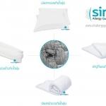 ผ้าปูที่นอนกันไรฝุ่นยี่ห้อไหนดี ? | Siri Allergy Guard